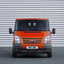 Ford Transit Custom Van 310L1 Base 2.2TDCi H1