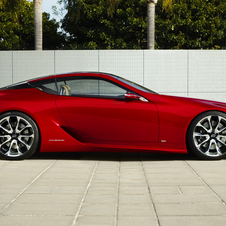 *Updated* Lexus LF-LC 2+2 is the Family Supercar