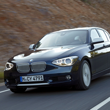 BMW 120d Urban AT