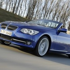BMW 318i Cabriolet Edition Exclusive