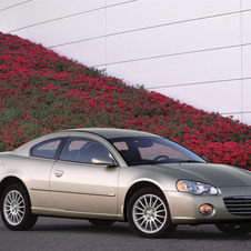Chrysler Sebring Coupé Limited