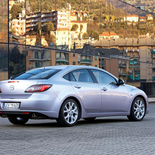 Mazda 6 2.0 Hatchback Automatic