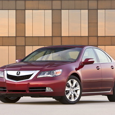 Acura RL CMBS/PAX Package