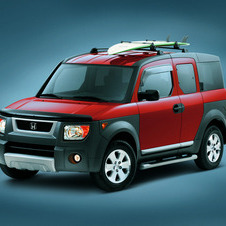 Honda Element 4WD