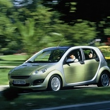 smart smart forfour 1.1 softouch plus