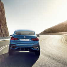 BMW Concept X4. Das nächste Kapitel der Sports Activity Coupés