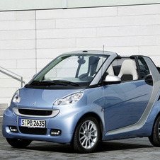 smart fortwo cabrio lightshine