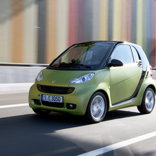 smart fortwo lightshine mhd