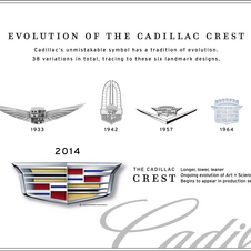 Cadillac has over a century of history