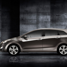 Hyundai i30 Wagon Debuting at Geneva Motor Show