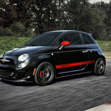 Fiat unleash Abarth 500 on the American public