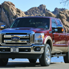 Ford F-Series Super Duty F-250 172-in. WB King Ranch Styleside Crew Cab 4x2