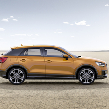 The start of the new Q2 sales is expected to take place in mid 2016