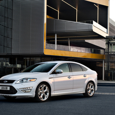 Ford Mondeo 2.0 Duratorq TDCi