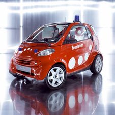 smart fortwo fire-fighting vehicle