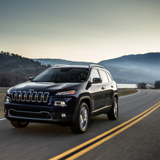 The new latest Cherokee will debut at the New York Auto Show in March