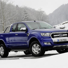 Ford Ranger Double Cab Limited 4x4 2.2TDCi