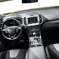 Ford Edge 2.0 EcoBoost