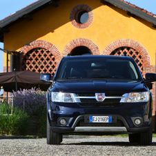 Fiat Freemont Offers Full-Size SUV for Europe