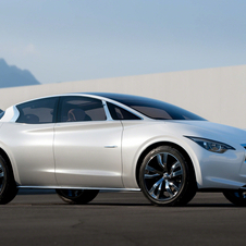 The Etherea will be the basis for the next generation Infiniti compact with an A-Class chassis