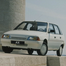 Citroën AX K-Way