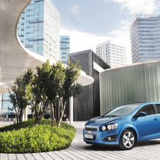 Chevrolet Improves Brand Efficiency with Volt and Improved Aveo