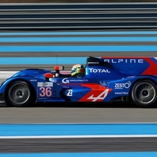The car was the fastest at pre-season testing at Paul Ricard