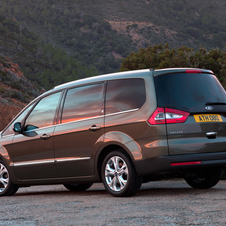 Ford Galaxy 2.0i EcoBoost 203 PowerShift Titanium