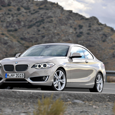 BMW 225d Coupe