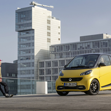smart Fortwo Cityflame