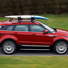 Land Rover Evoque 2.0 Si4 Pure 4WD Auto