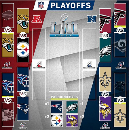 Schedule, Preview, Odds And Predictions For NFL Divisional Playoffs